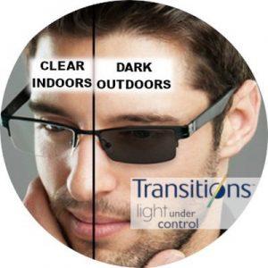 Transition Lens